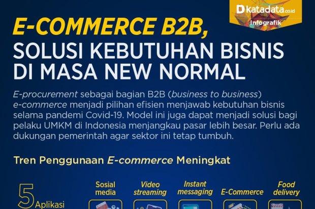 Boom E-commerce: Selamat datang di realitas baru