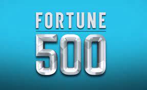Fortune 500 Diversity Report dari Talenya Keanekaragaman Perusahaan di Q1 2021